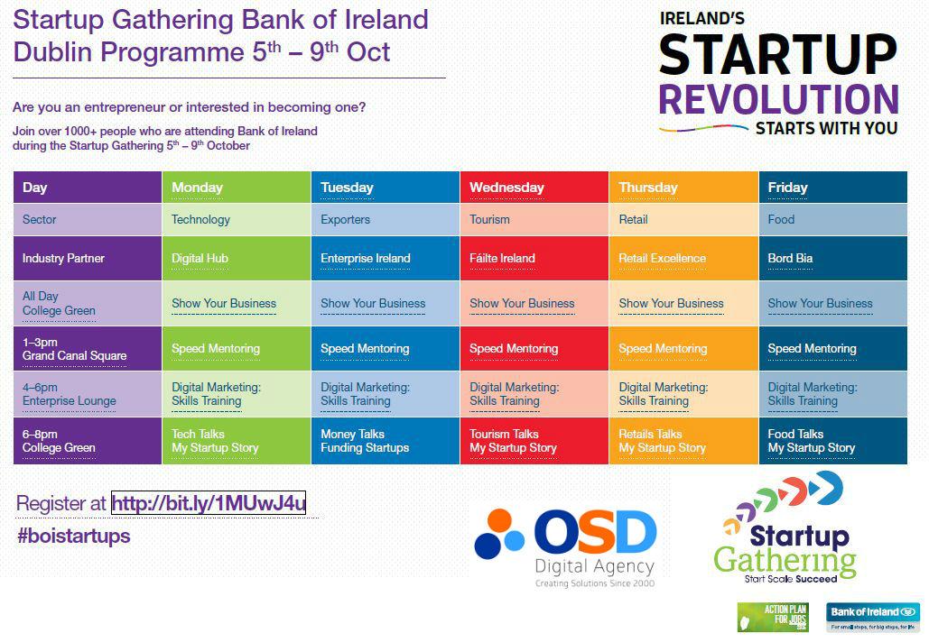 Start Up Gathering October 5th-9th Dublin City